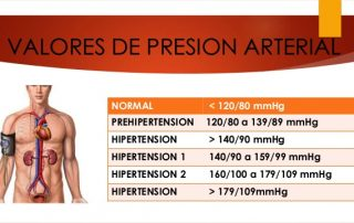 hipertension-arterial-5-638